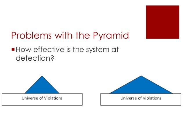 Problems with the Pyramid How effective is the system at detection?