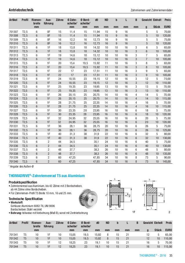 Qualität 10-11 gehärtet Modul 3.0 Stirnzahnräder aus Stahl C45 12-40 Z
