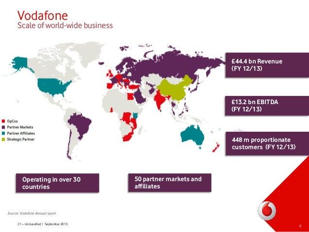 vodafone supply chain