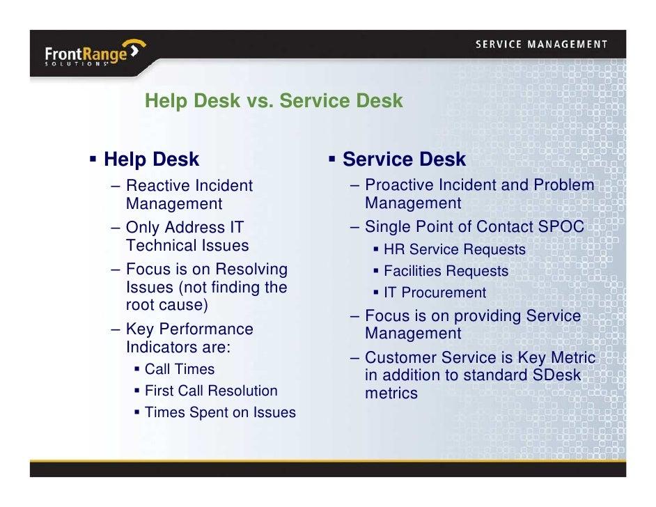 Business plan for help desk