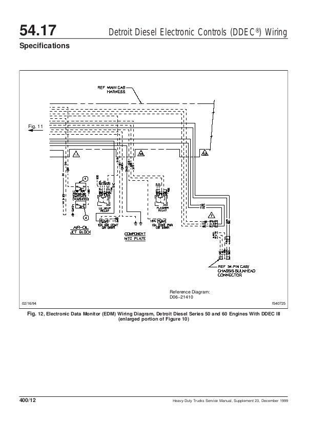 Diagram In Pictures Database Bmw 5 Series Diesel Service And Wiring Diagram Just Download Or Read Wiring Diagram Eric Maurin Kripke Models Onyxum Com