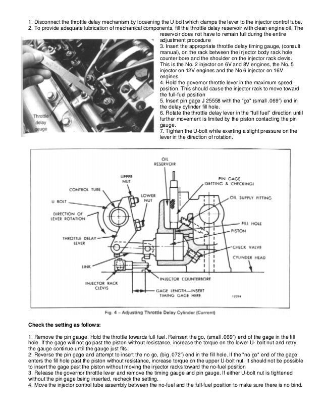 Detroit diesel mechanical injection system