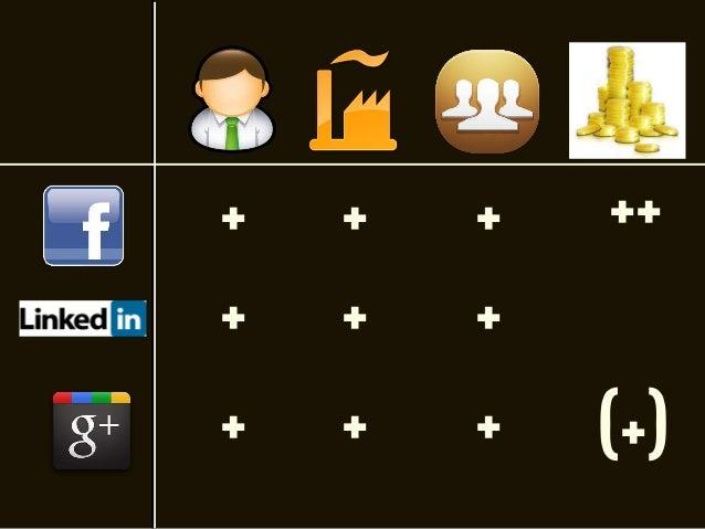 Boost dit opslag Annonce i feed Annonce i højre