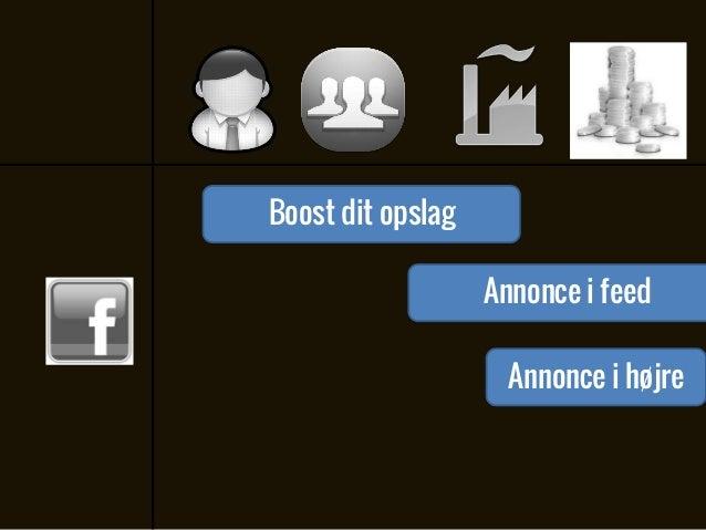 8 forslag til din statusopdatering Læg et billede ind af en arbejdssituation Lav en meme Link til en nyhed fra din branche...