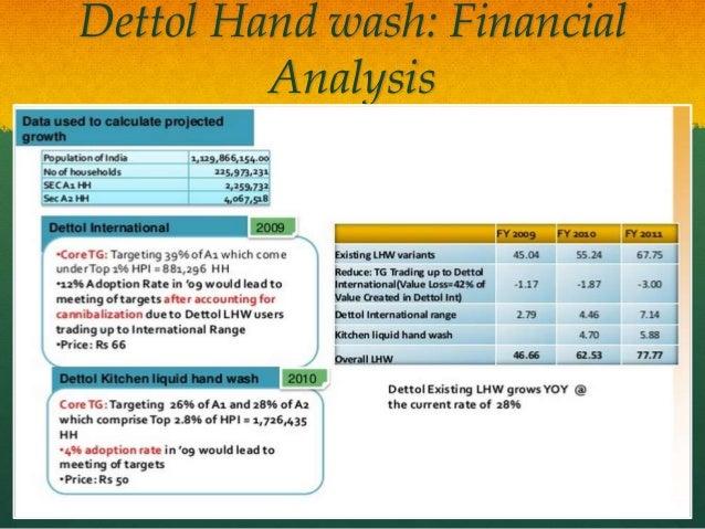 Dettol Handwash in Bengaluru