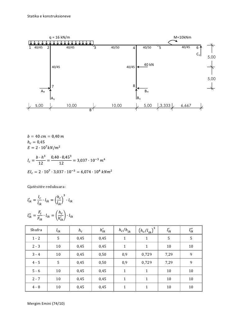Statika e konstruksioneve             q = 16 kN/m                                                                         ...
