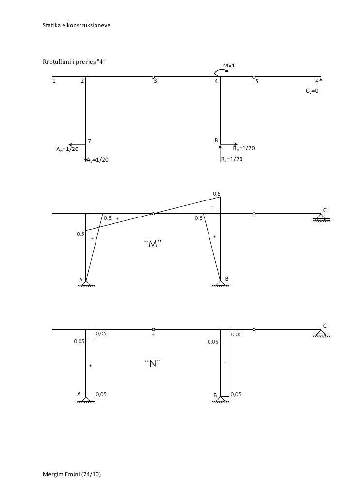 """Statika e konstruksioneveRrotullimi i prerjes """"4""""                                                          M=1   1        ..."""
