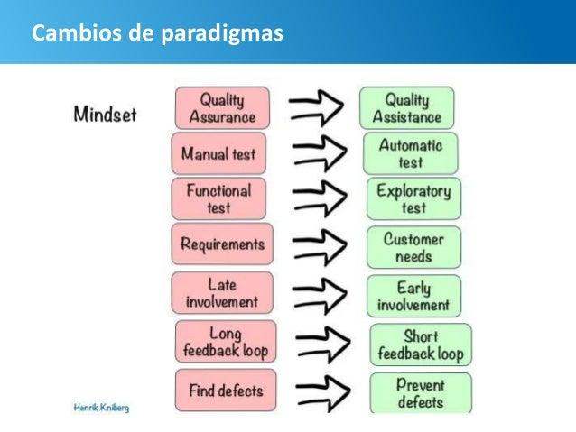 87 Cambios de paradigmas