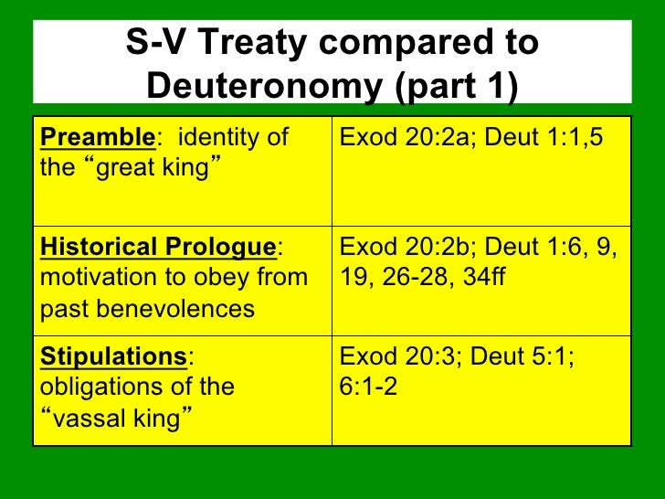 S-V Treaty compared to        Deuteronomy (part 1)Preamble: identity of     Exod 20:2a; Deut 1:1,5the great kingHistorical...