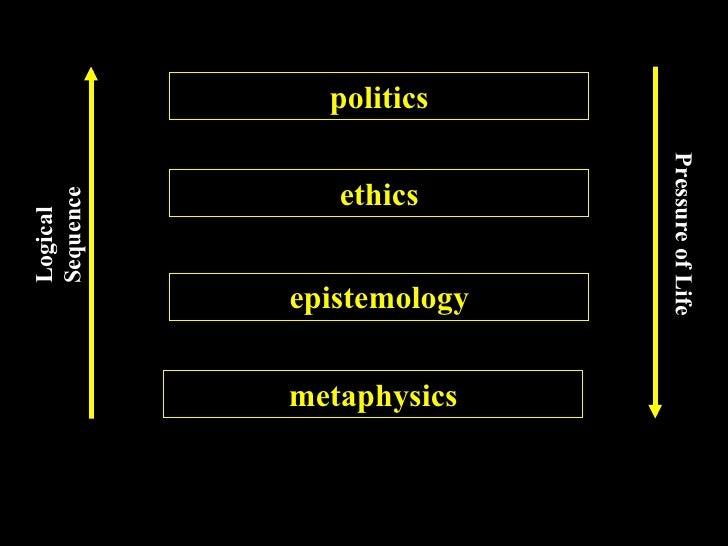 politics                          Pressure of Life              ethicsSequenceLogical           epistemology           met...