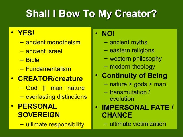 Shall I Bow To My Creator?Shall I Bow To My Creator? • YES! – ancient monotheism – ancient Israel – Bible – Fundamentalism...