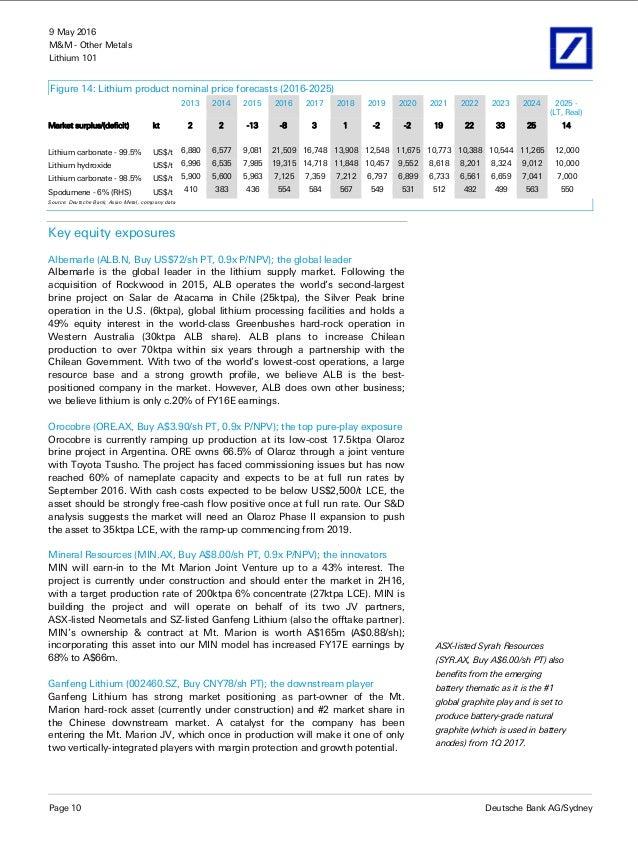 Deutsche Bank Lithium Report May 2016