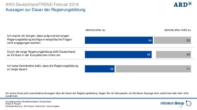 Anzahl Wahlberechtigte Deutschland