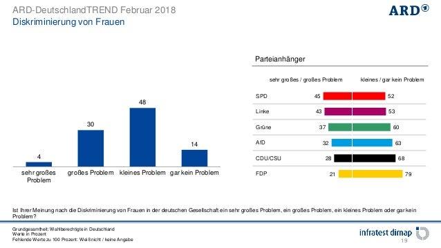Wahlberechtigte In Deutschland