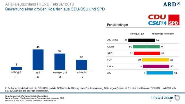 Wahlberechtigte Deutschland
