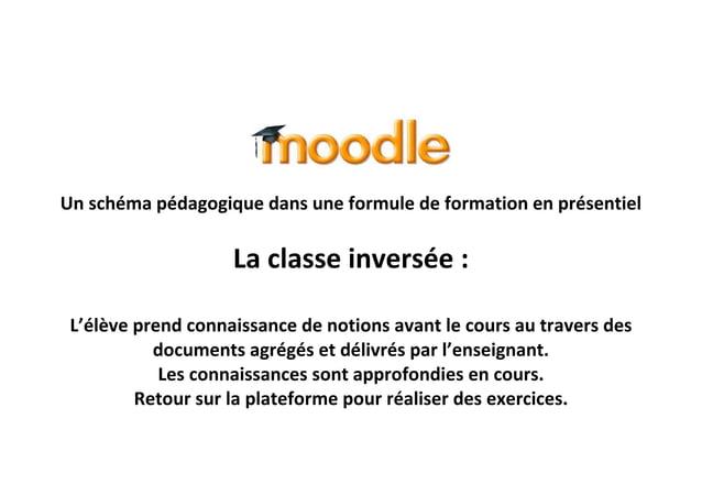 Un schéma pédagogique dans une formule de formation en présentiel  La classe inversée : L'élève prend connaissance de noti...