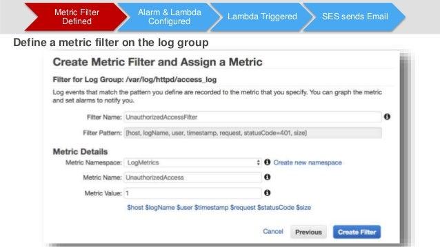 Amazon CloudWatch Logs and AWS Lambda: A Match Made in Heaven | AWS P…