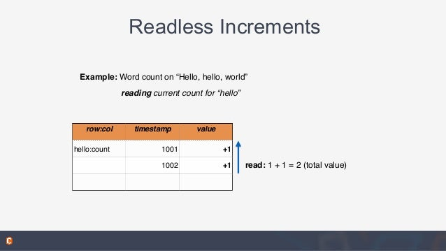 """Readless Increments row:col timestamp value hello:count 1001 +1 1002 +1 Example: Word count on """"Hello, hello, world"""" readi..."""