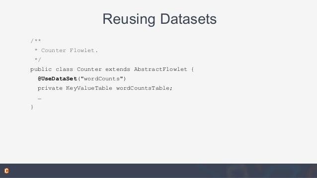 "Reusing Datasets /** * Counter Flowlet. */ public class Counter extends AbstractFlowlet { @UseDataSet(""wordCounts"") privat..."