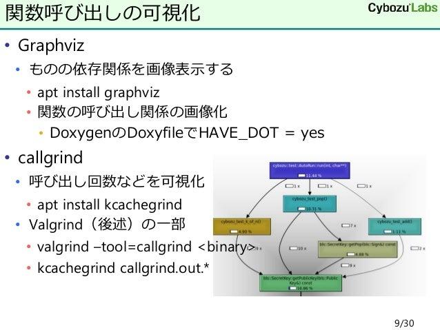 • Graphviz • ものの依存関係を画像表示する • apt install graphviz • 関数の呼び出し関係の画像化 • DoxygenのDoxyfileでHAVE_DOT = yes • callgrind • 呼び出し回数な...