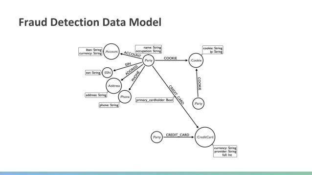 • Relational / Cassandra • MongoDB, Couchbase, ElasticSearch • JSON, XML, CSV, XLS • Cypher, GraphML • … Data integration