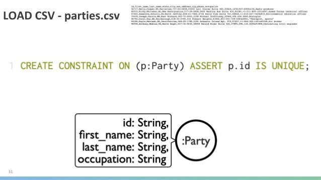 ● bolt+routing:// ● ● ● neo4j.com/developer/language-guides/