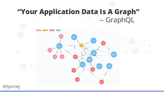 ● GraphQL First Development ○ GraphQL schema drives the database data model ● Generate Cypher from GraphQL ○ Single query ...