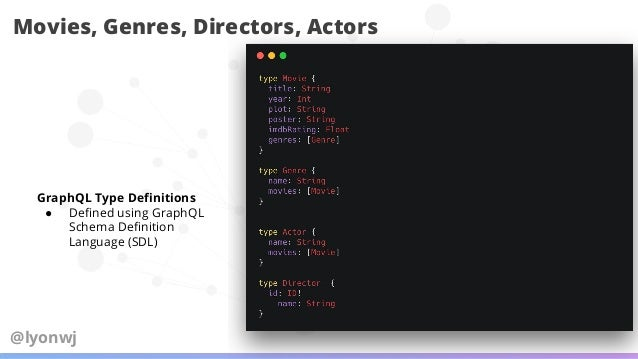 Auto-generate GraphQL CRUD API @lyonwj Query & Mutation types ○ Entry point for each type Ordering Pagination Complex Filt...