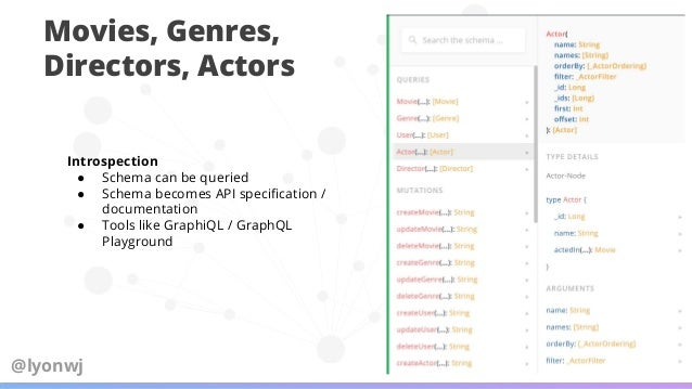 Generate Cypher From GraphQL @lyonwj