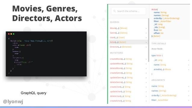 Extend GraphQL w/ Cypher grandstack.io/docs/neo4j-graphql-js.html#cypher-directive @cypher GraphQL schema directive @lyonwj