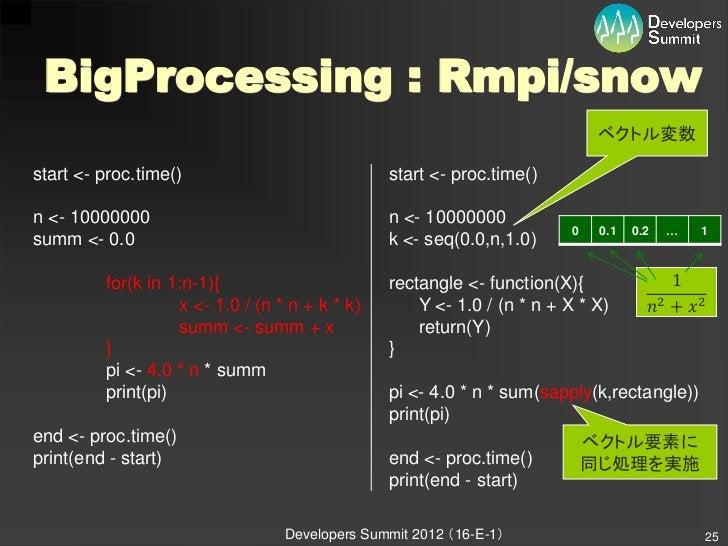 BigProcessing : Rmpi/snow                                                                             ベクトル変数start <- proc....