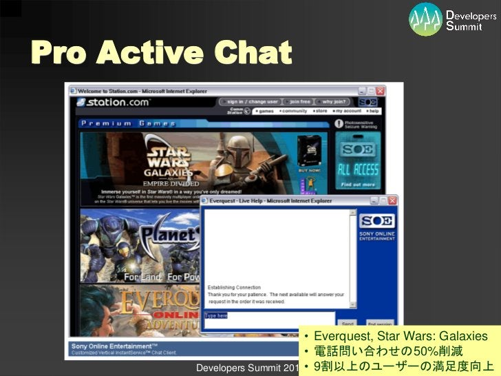 Pro Active Chat                               • Everquest, Star Wars: Galaxies                               • 電話問い合わせの50%...