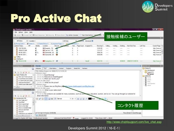 Pro Active Chat                               接触候補のユーザー                                       コンタクト履歴                     ...