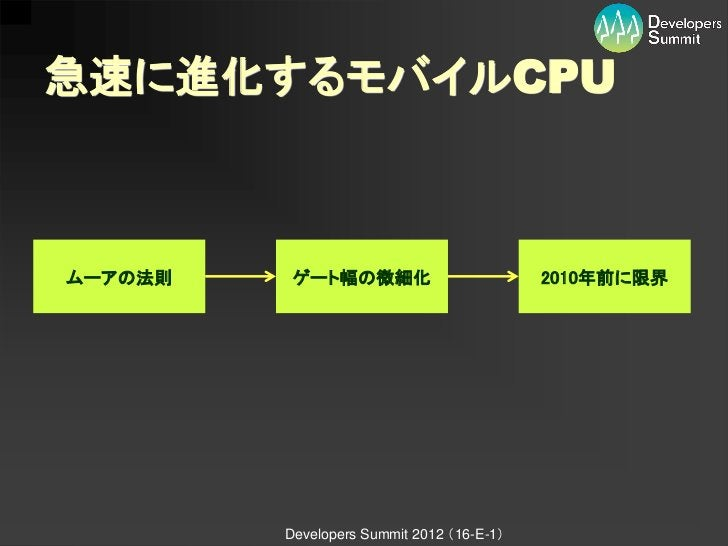 急速に進化するモバイルCPUムーアの法則    ゲート幅の微細化                         2010年前に限界         Developers Summit 2012 (16-E-1)