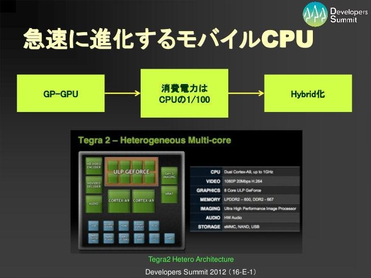 急速に進化するモバイルCPU             消費電力は GP-GPU                                     Hybrid化             CPUの1/100          Tegra2 ...