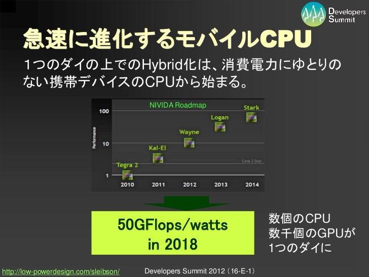 急速に進化するモバイルCPU      1つのダイの上でのHybrid化は、消費電力にゆとりの      ない携帯デバイスのCPUから始まる。                                        NIVIDA Road...
