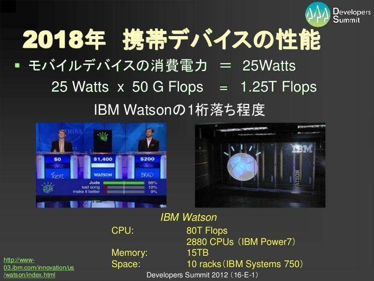 2018年 携帯デバイスの性能    モバイルデバイスの消費電力 = 25Watts       25 Watts x 50 G Flops = 1.25T Flops                           IBM Watson...