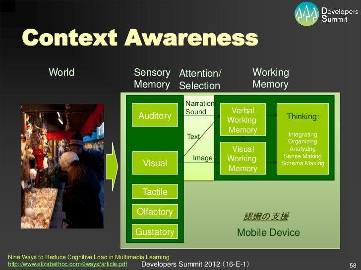 Context Awareness             World                      Sensory Attention/                       Working                 ...