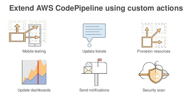 Aws Re Invent 2016 Devops On Aws Accelerating Software