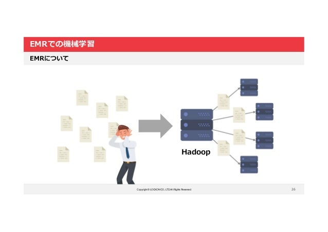 Copyright © LOCKON CO.,LTD.All Rights Reserved. EMRでの機械学習 26 EMRについて Hadoop