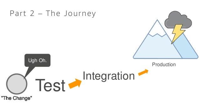Part 2 – The Journey Test Integration Production Ugh Oh.