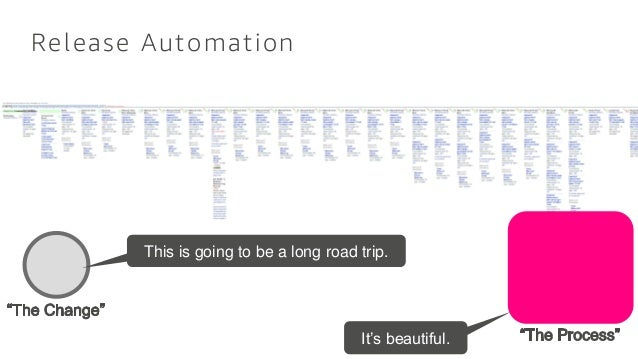 Release Automation This is going to be a long road trip. It's beautiful.