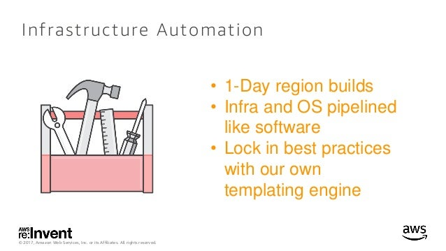 © 2017, Amazon Web Services, Inc. or its Affiliates. All rights reserved. Infrastructure Automation • 1-Day region builds ...