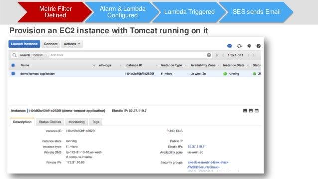 AWS re:Invent 2016: Amazon CloudWatch Logs and AWS Lambda: A