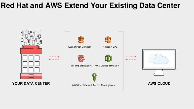 how to build a javascipt application in aws