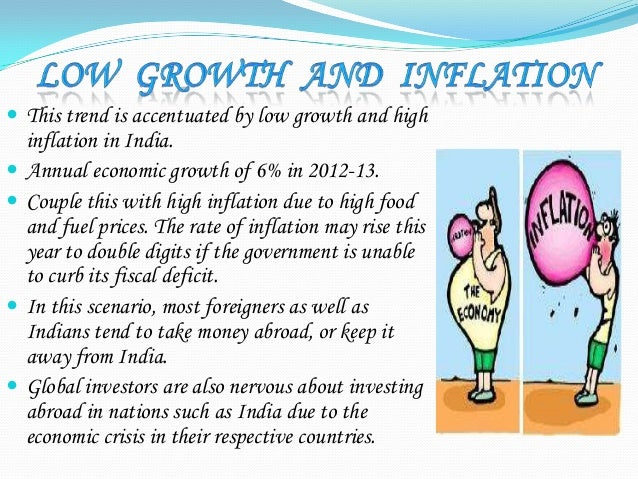Devaluation of indian rupee.