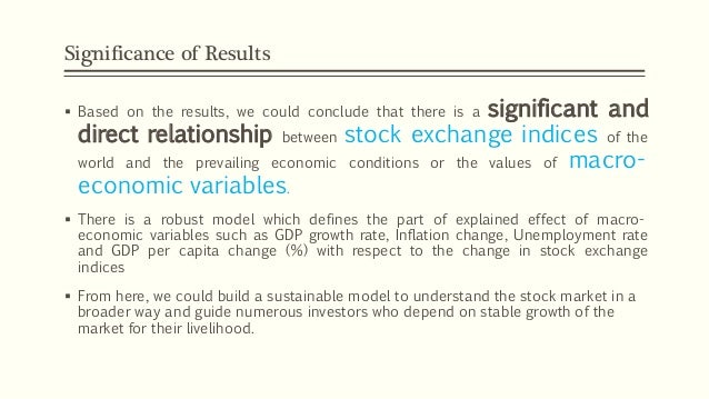 Macroeconomic variables and its impact on