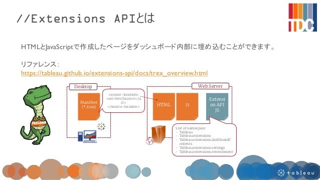 Tableau Developers Club Season2 - Extensions API イントロ & デモ