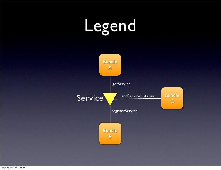 Legend                              Bundle                                A                                    getService ...
