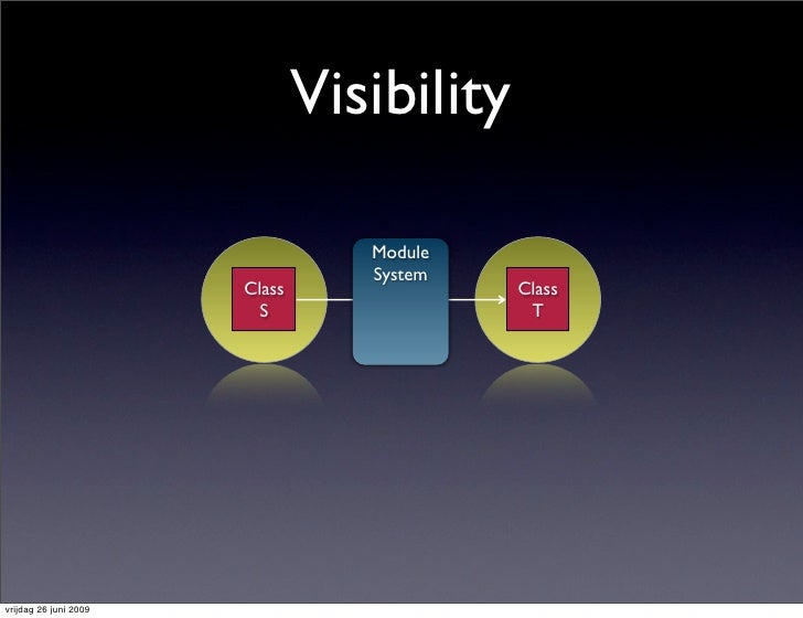 Visibility                                    Module                                   System                        Class...